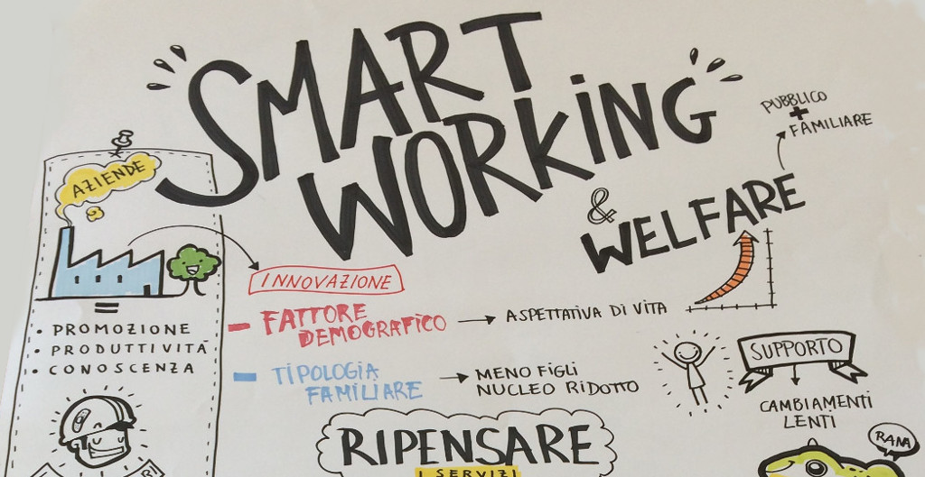 "S.T.A.R.T. : ti spiego come ho ""creato"" lo  Start  Smart Working"